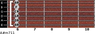 A#m7/11 for guitar on frets 6, 6, 6, 6, 6, 6