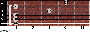 A#m7/11 for guitar on frets 6, 6, 6, 8, 6, 9