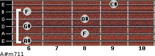 A#m7/11 for guitar on frets 6, 8, 6, 8, 6, 9