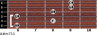 A#m7/11 for guitar on frets 6, 8, 6, 8, 9, 9