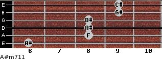 A#m7/11 for guitar on frets 6, 8, 8, 8, 9, 9