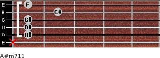 A#m7/11 for guitar on frets x, 1, 1, 1, 2, 1