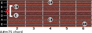 A#m7(-5) for guitar on frets 6, 4, 2, x, 2, 4