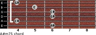 A#m7(-5) for guitar on frets 6, 4, 6, 6, 5, 4