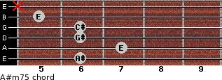 A#m7(-5) for guitar on frets 6, 7, 6, 6, 5, x