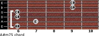 A#m7(-5) for guitar on frets 6, 7, 6, 6, 9, 9