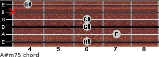 A#m7(-5) for guitar on frets 6, 7, 6, 6, x, 4