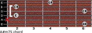 A#m7(-5) for guitar on frets 6, x, 2, 6, 2, 4