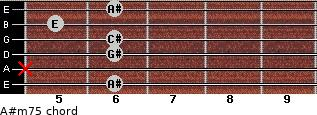 A#m7(-5) for guitar on frets 6, x, 6, 6, 5, 6