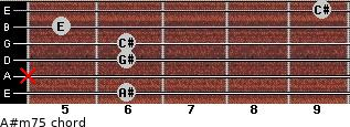 A#m7(-5) for guitar on frets 6, x, 6, 6, 5, 9