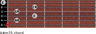 A#m7(-5) for guitar on frets x, 1, 2, 1, 2, 0
