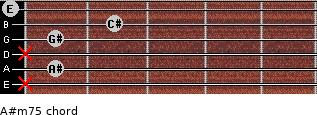 A#m7(-5) for guitar on frets x, 1, x, 1, 2, 0