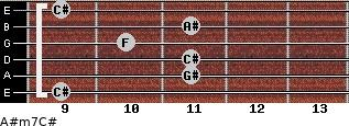 A#m7/C# for guitar on frets 9, 11, 11, 10, 11, 9
