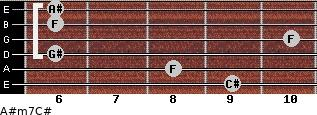 A#m7/C# for guitar on frets 9, 8, 6, 10, 6, 6