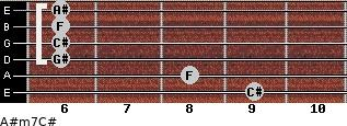 A#m7/C# for guitar on frets 9, 8, 6, 6, 6, 6