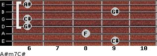 A#m7/C# for guitar on frets 9, 8, 6, 6, 9, 6
