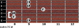 A#m7/C# for guitar on frets 9, 8, 8, 10, 9, 9