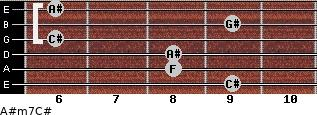 A#m7/C# for guitar on frets 9, 8, 8, 6, 9, 6