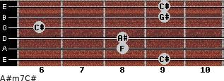A#m7/C# for guitar on frets 9, 8, 8, 6, 9, 9