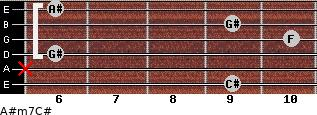 A#m7/C# for guitar on frets 9, x, 6, 10, 9, 6
