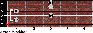 A#m7/Db add(m2) guitar chord