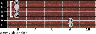 A#m7/Db add(#5) guitar chord