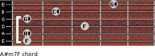 A#m7/F for guitar on frets 1, 1, 3, 1, 2, 4
