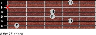 A#m7/F for guitar on frets 1, 4, 3, 3, x, 4