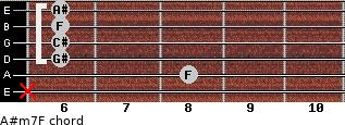 A#m7/F for guitar on frets x, 8, 6, 6, 6, 6