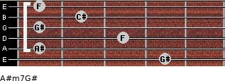 A#m7/G# for guitar on frets 4, 1, 3, 1, 2, 1
