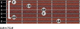 A#m7/G# for guitar on frets 4, 1, 3, 3, 2, 1