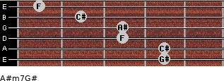 A#m7/G# for guitar on frets 4, 4, 3, 3, 2, 1