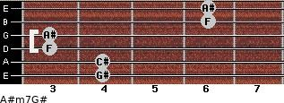 A#m7/G# for guitar on frets 4, 4, 3, 3, 6, 6