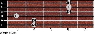 A#m7/G# for guitar on frets 4, 4, 3, 6, 6, 6