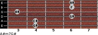 A#m7/G# for guitar on frets 4, 4, 6, 3, 6, 6