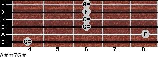 A#m7/G# for guitar on frets 4, 8, 6, 6, 6, 6