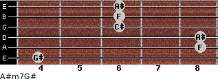 A#m7/G# for guitar on frets 4, 8, 8, 6, 6, 6
