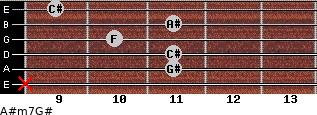 A#m7/G# for guitar on frets x, 11, 11, 10, 11, 9