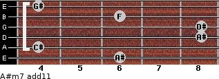 A#m7(add11) for guitar on frets 6, 4, 8, 8, 6, 4