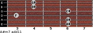 A#m7(add11) for guitar on frets 6, 6, 3, 6, 4, 4