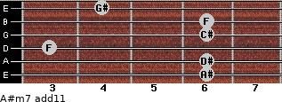 A#m7(add11) for guitar on frets 6, 6, 3, 6, 6, 4