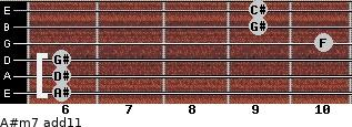 A#m7(add11) for guitar on frets 6, 6, 6, 10, 9, 9