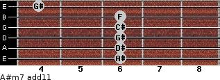 A#m7(add11) for guitar on frets 6, 6, 6, 6, 6, 4
