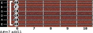 A#m7(add11) for guitar on frets 6, 6, 6, 6, 6, 6