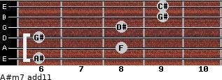 A#m7(add11) for guitar on frets 6, 8, 6, 8, 9, 9