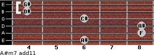 A#m7(add11) for guitar on frets 6, 8, 8, 6, 4, 4