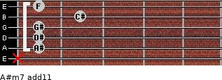 A#m7(add11) for guitar on frets x, 1, 1, 1, 2, 1