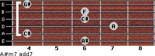 A#m7 add(7) for guitar on frets 6, 4, 7, 6, 6, 4