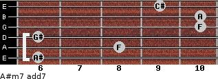 A#m7 add(7) for guitar on frets 6, 8, 6, 10, 10, 9