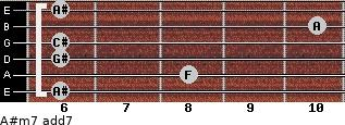 A#m7 add(7) for guitar on frets 6, 8, 6, 6, 10, 6